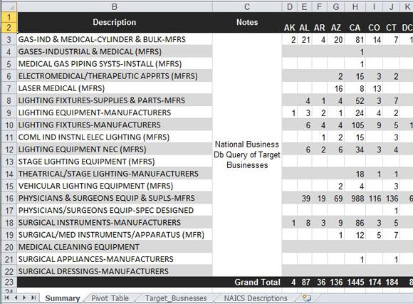 580 Summary Analysis zoom